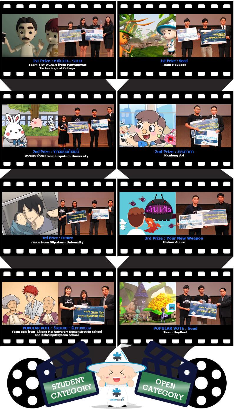 Animation Awards Season 2 Winners