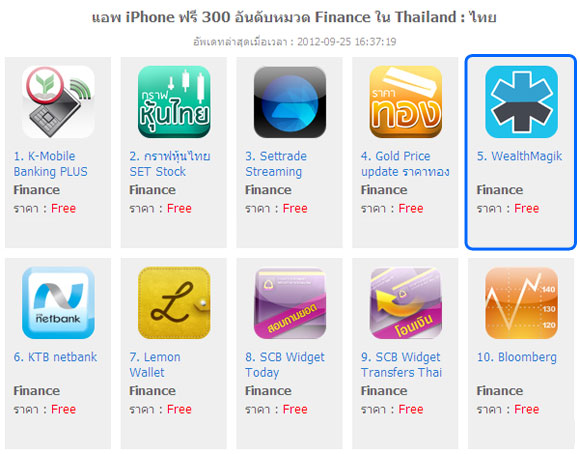 WealthMagik Mobile App